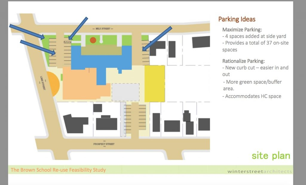 Brown School Parking from the 2014 Feasibility Study